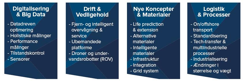Hvilke teknologier bliver der brug for i fremtidens offshore industri? Se fokusområderne her.